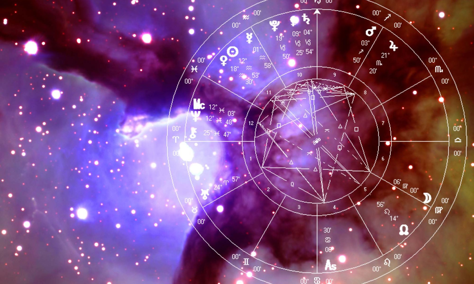 How Does Numerology Help Human's Life?